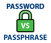 Password vs Passphrase